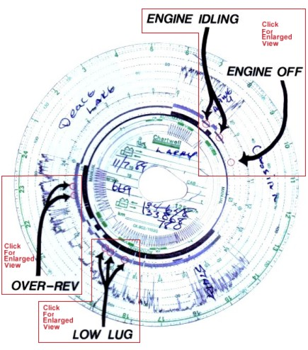 Cainstruments tachograph fuel savings chart cainstruments tach man tachograph chart ccuart Choice Image
