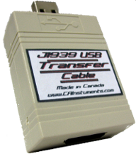 USB Transfer Cables